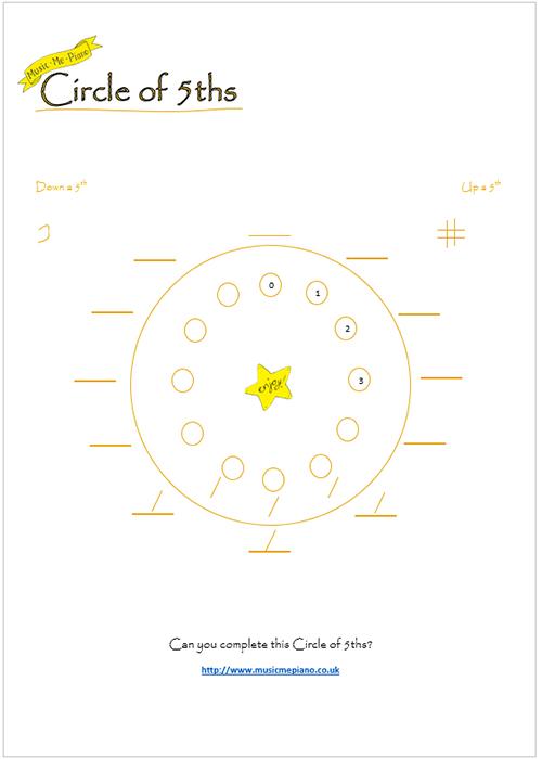 Music Me Piano Performance Success Criteria Worksheet – Circle of 5ths Worksheet